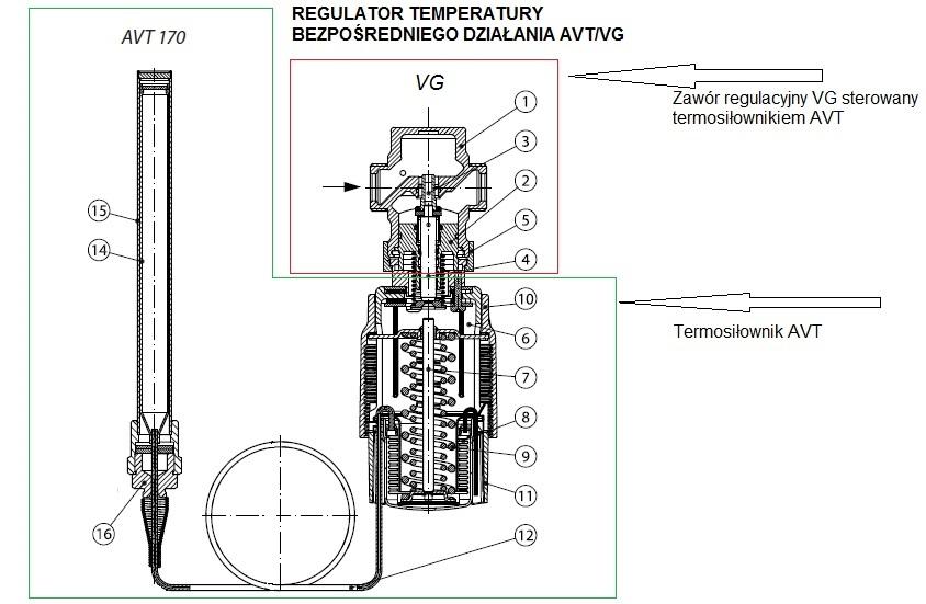 Rysunek zaworu regulacyjnego AVT-VG 170