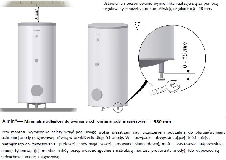 Montaż wymiennika W-E 220.81 MEGA