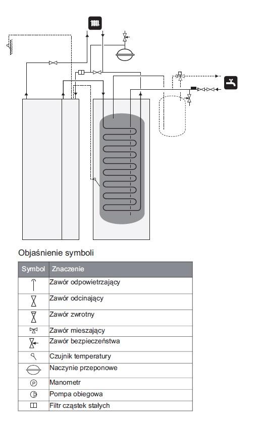 Przykład podłączenia wymiennika VPB do pompy ciepła