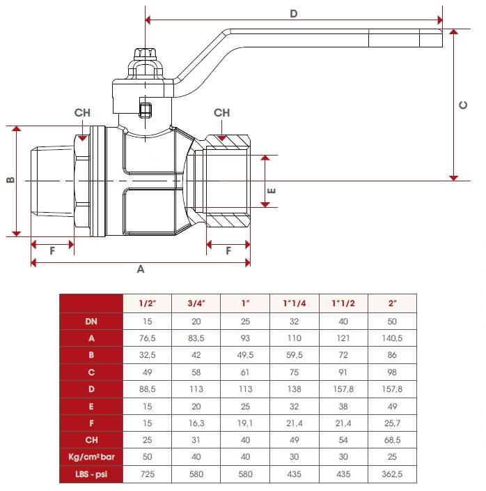 Wymiary zaworu kulowego ITAP MF-FF