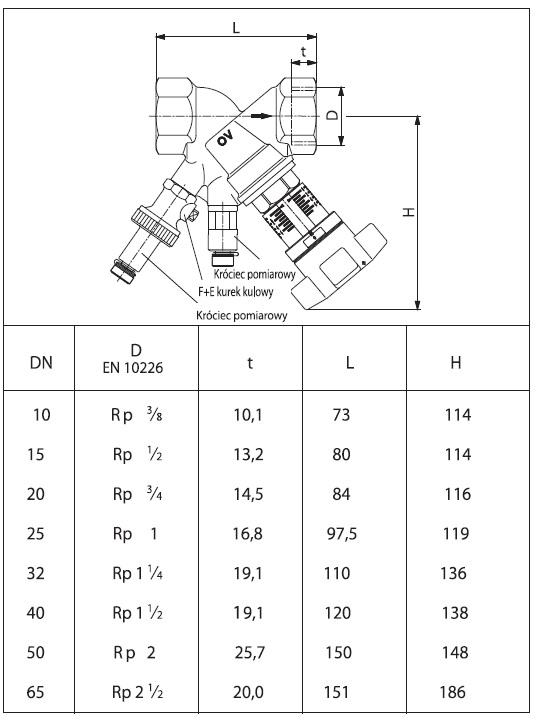 Zawór równoważący Hydrocontrol VTR - wymiary