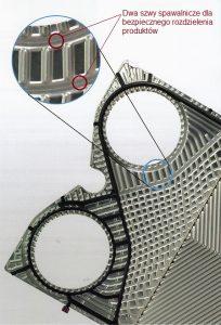 Zdjęcie modułu SIGMADUAL