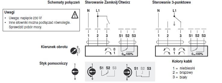 Schemat podłączeń elektrycznych
